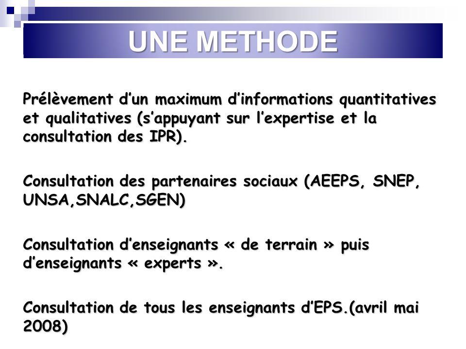 UNE METHODE Prélèvement d'un maximum d'informations quantitatives et qualitatives (s'appuyant sur l'expertise et la consultation des IPR).