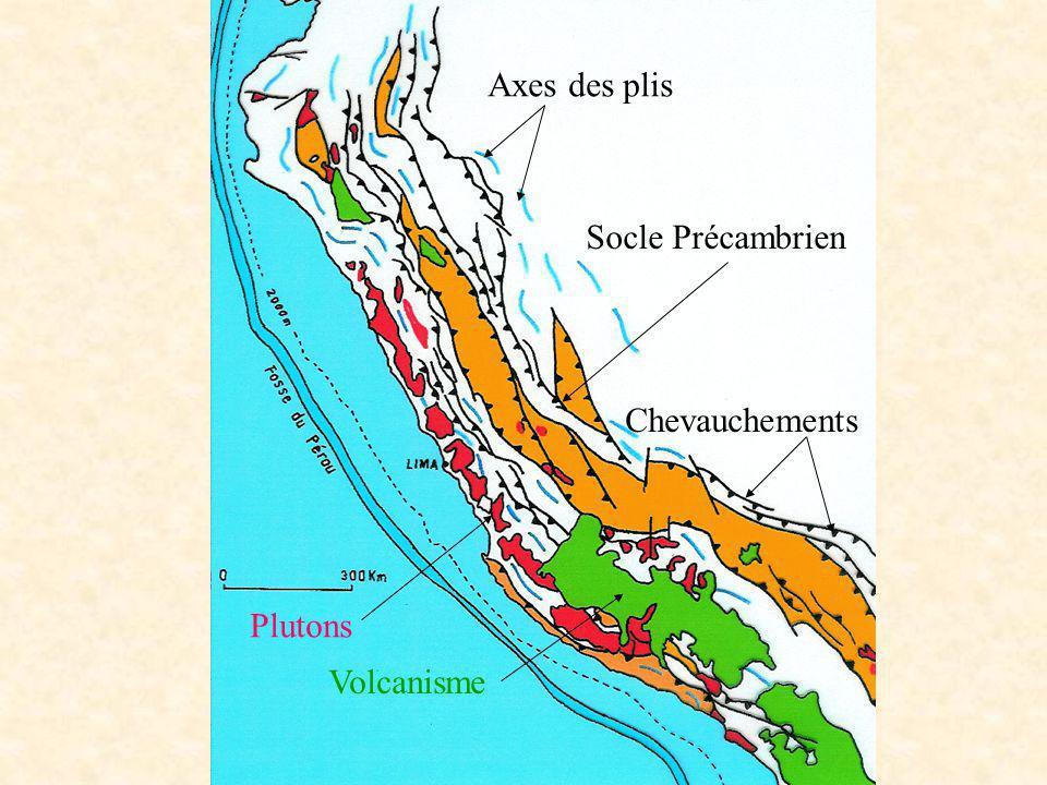 Axes des plis Socle Précambrien Chevauchements Plutons Volcanisme