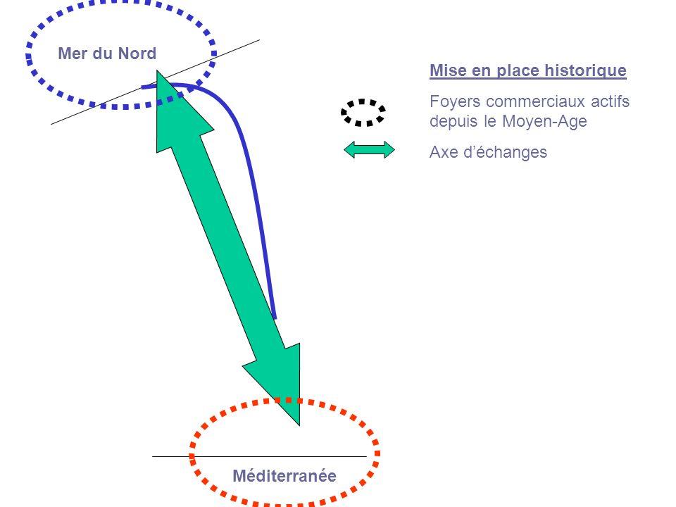 Mer du Nord Mise en place historique. Foyers commerciaux actifs depuis le Moyen-Age. Axe d'échanges.