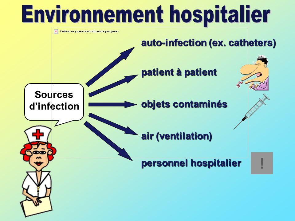 Environnement hospitalier
