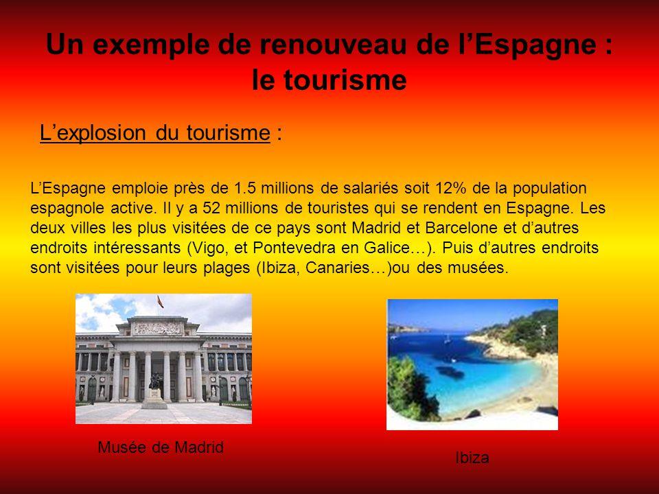 Un exemple de renouveau de l'Espagne : le tourisme