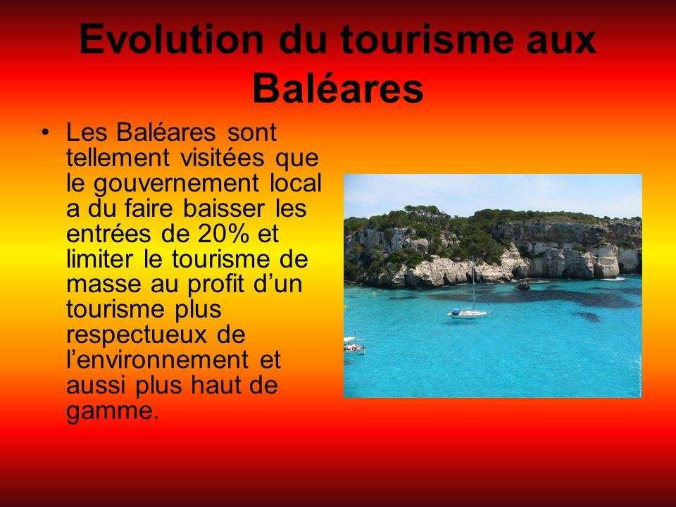 Evolution du tourisme aux Baléares