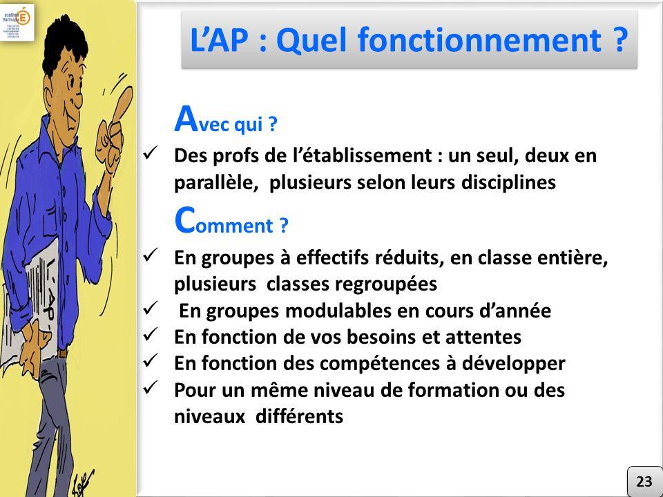 L'AP : Quel fonctionnement