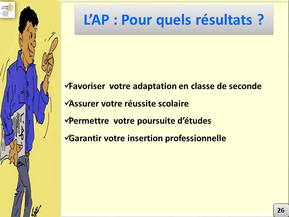 L'AP : Pour quels résultats