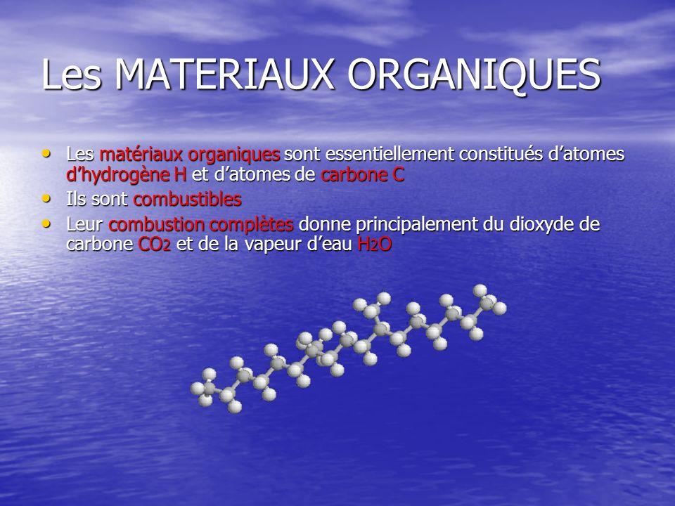 Les MATERIAUX ORGANIQUES