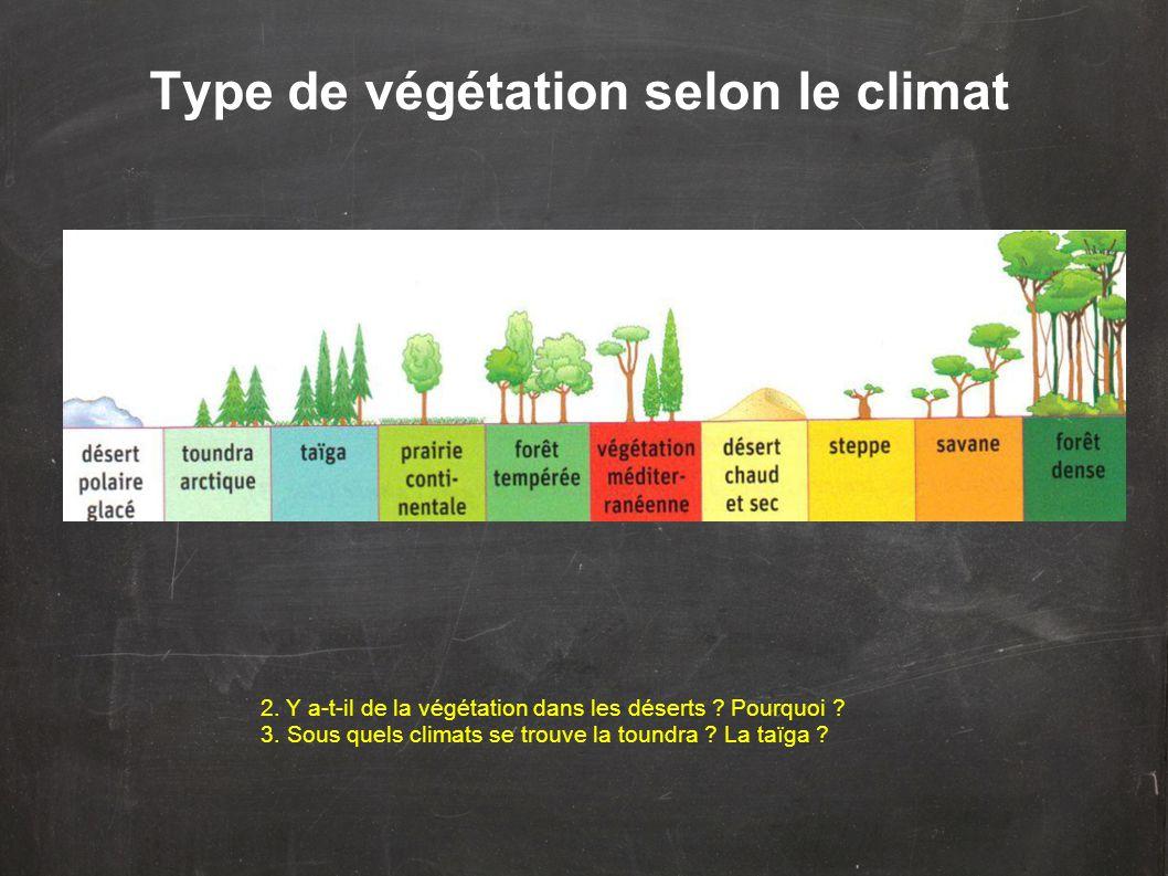 Type de végétation selon le climat