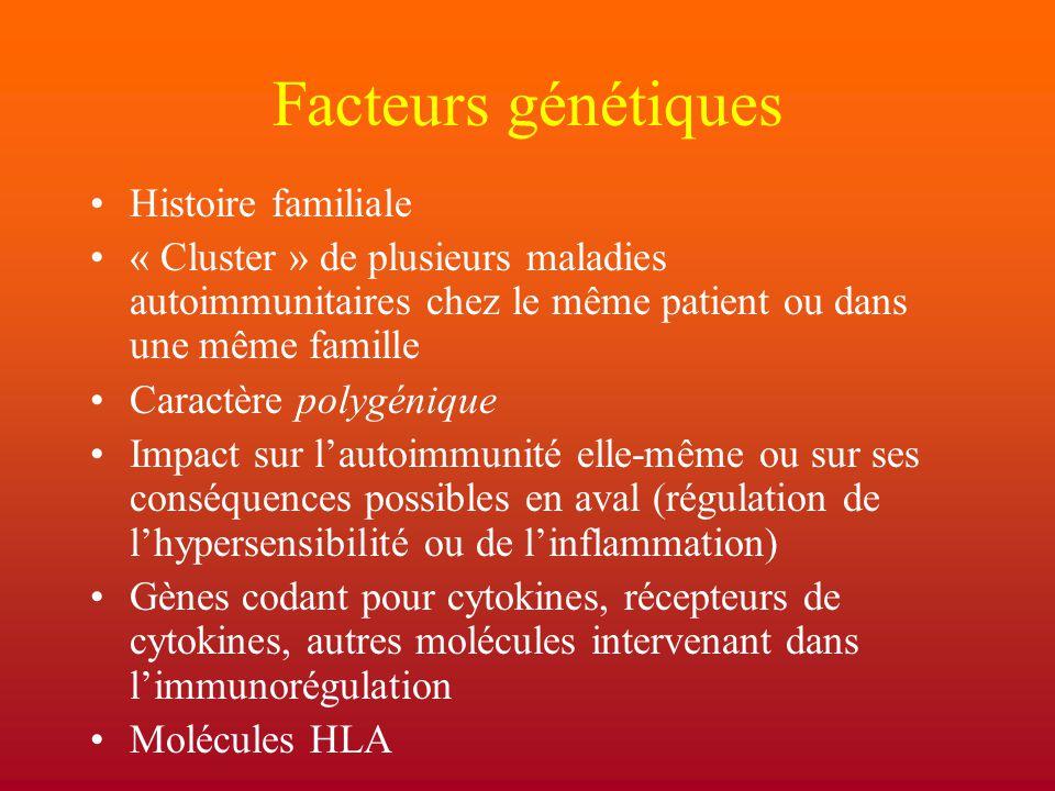 Facteurs génétiques Histoire familiale