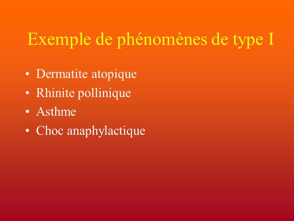 Exemple de phénomènes de type I