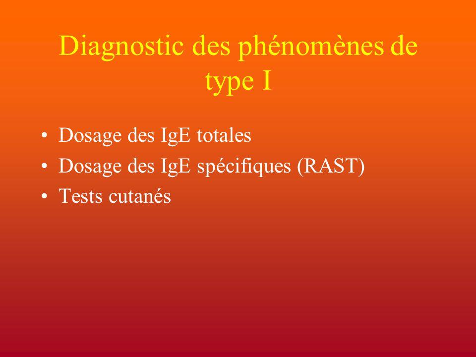 Diagnostic des phénomènes de type I