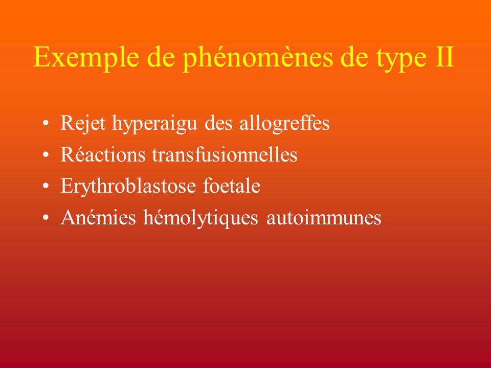 Exemple de phénomènes de type II