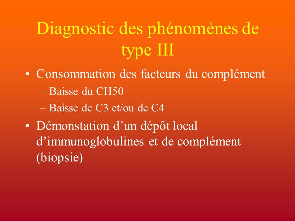 Diagnostic des phénomènes de type III