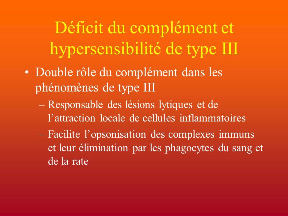 Déficit du complément et hypersensibilité de type III