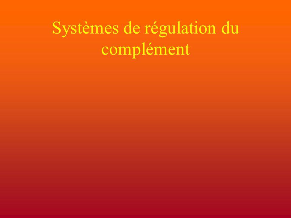 Systèmes de régulation du complément