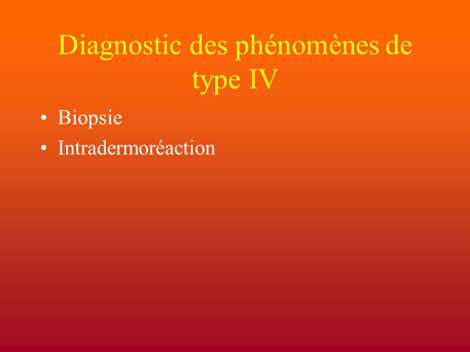 Diagnostic des phénomènes de type IV