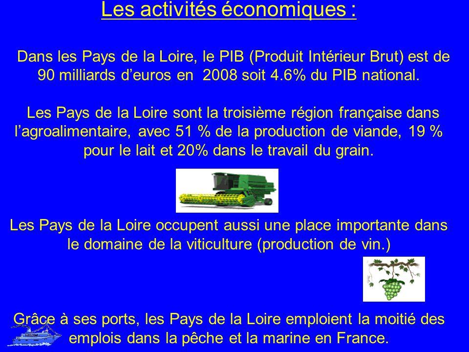 Les activités économiques :
