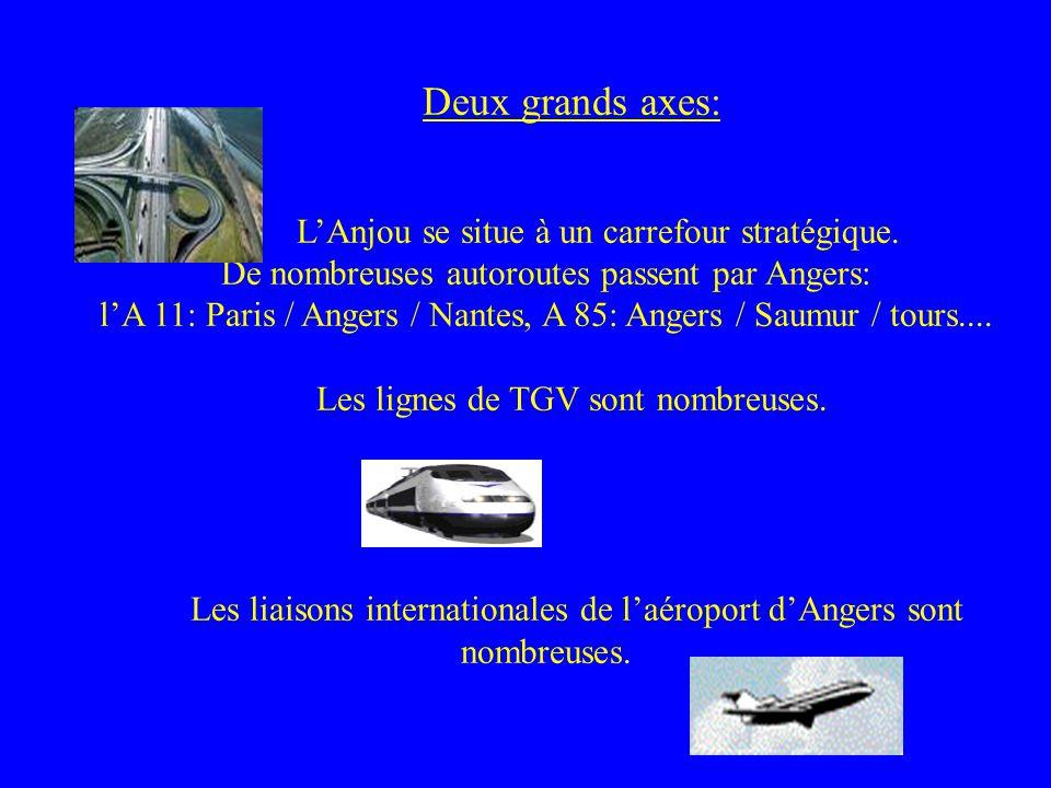 Deux grands axes: L'Anjou se situe à un carrefour stratégique.