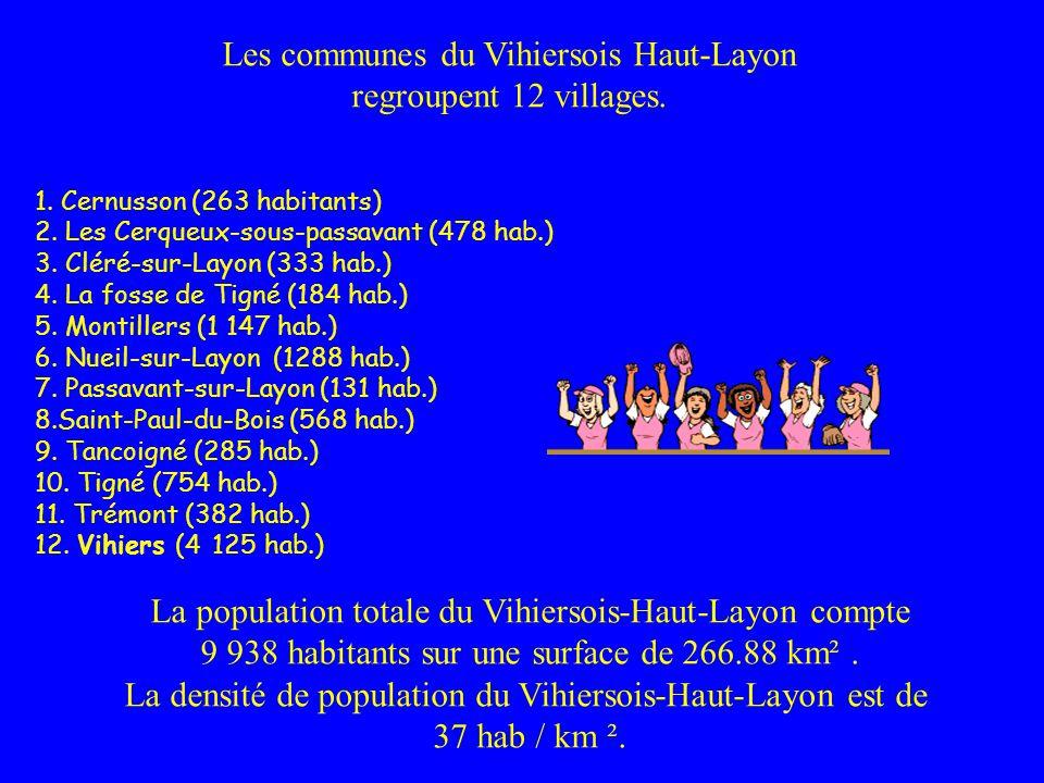 Les communes du Vihiersois Haut-Layon regroupent 12 villages.