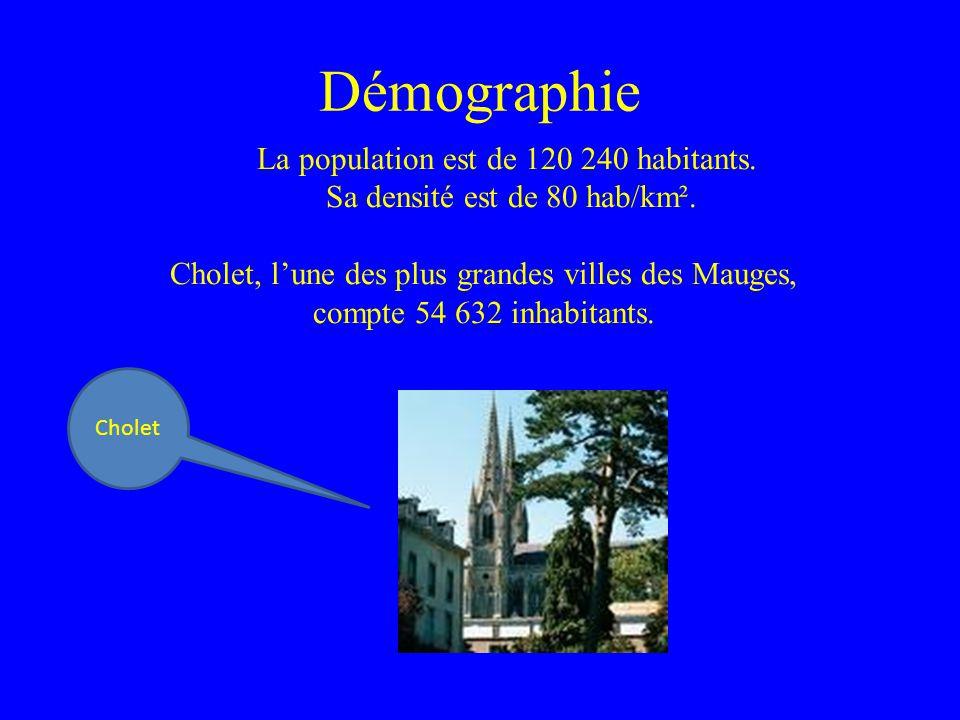 Démographie La population est de 120 240 habitants.
