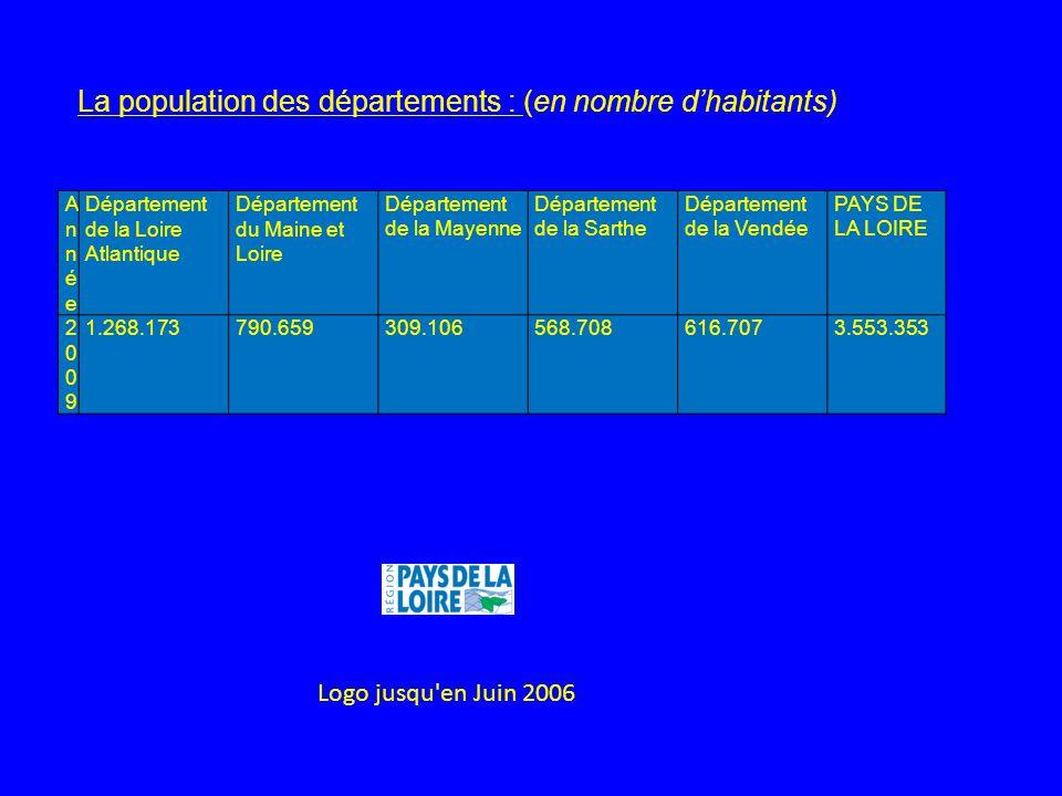 La population des départements : (en nombre d'habitants)