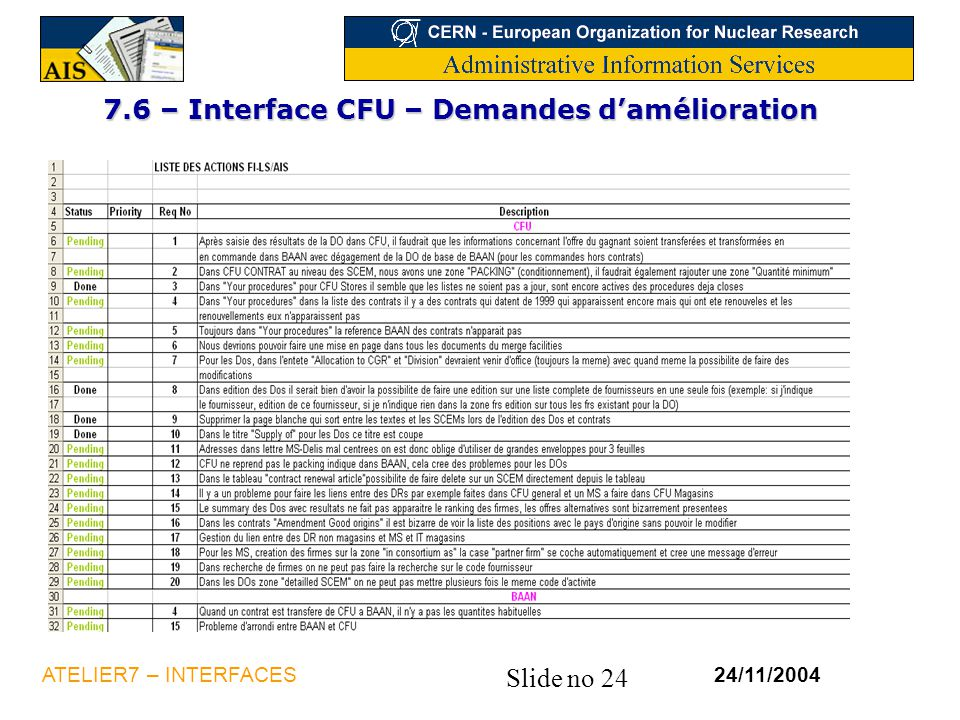 7.6 – Interface CFU – Demandes d'amélioration