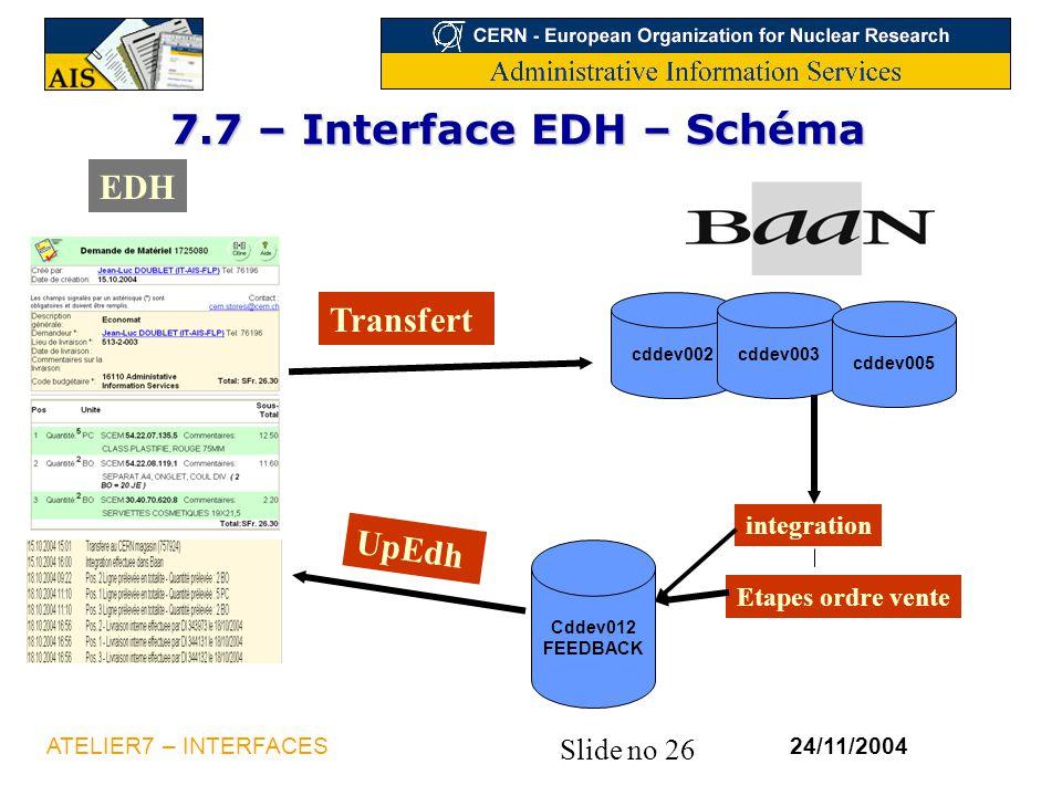 7.7 – Interface EDH – Schéma