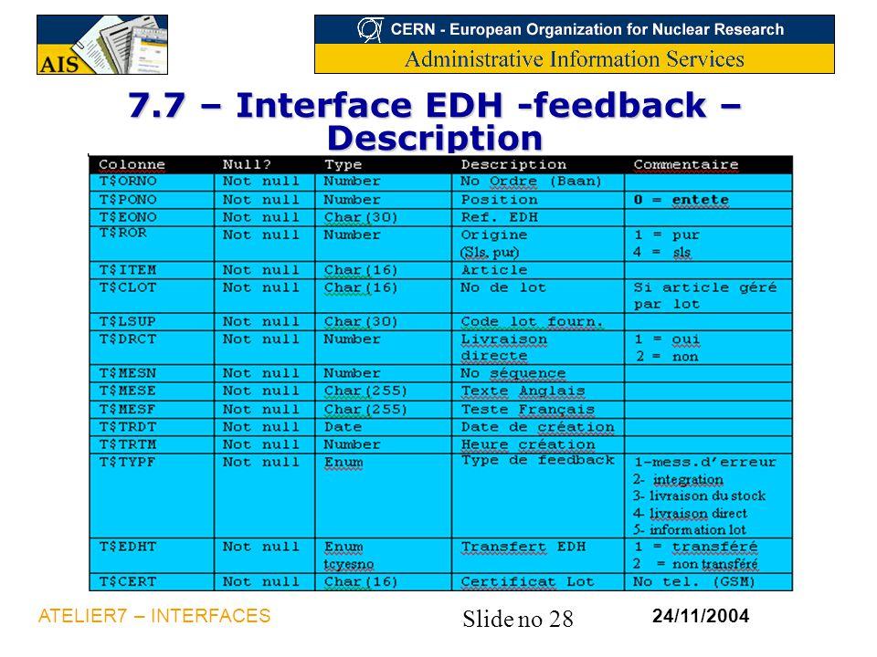 7.7 – Interface EDH -feedback – Description