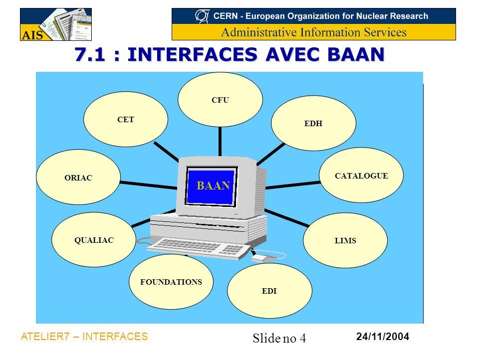 7.1 : INTERFACES AVEC BAAN BAAN ATELIER7 – INTERFACES 24/11/2004