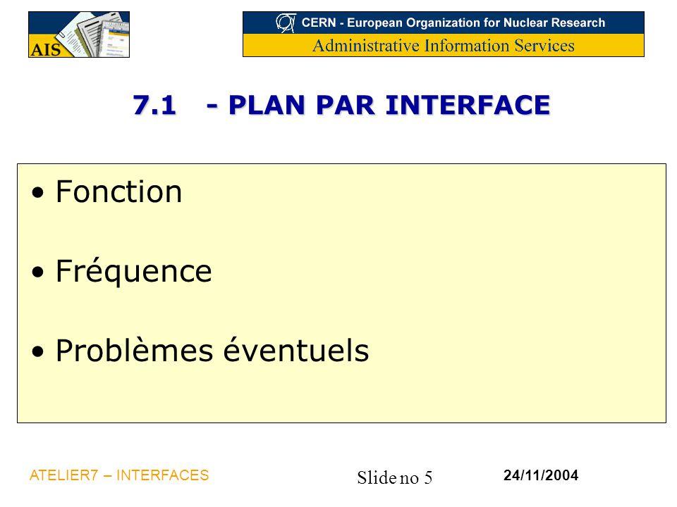 Fonction Fréquence Problèmes éventuels 7.1 - PLAN PAR INTERFACE