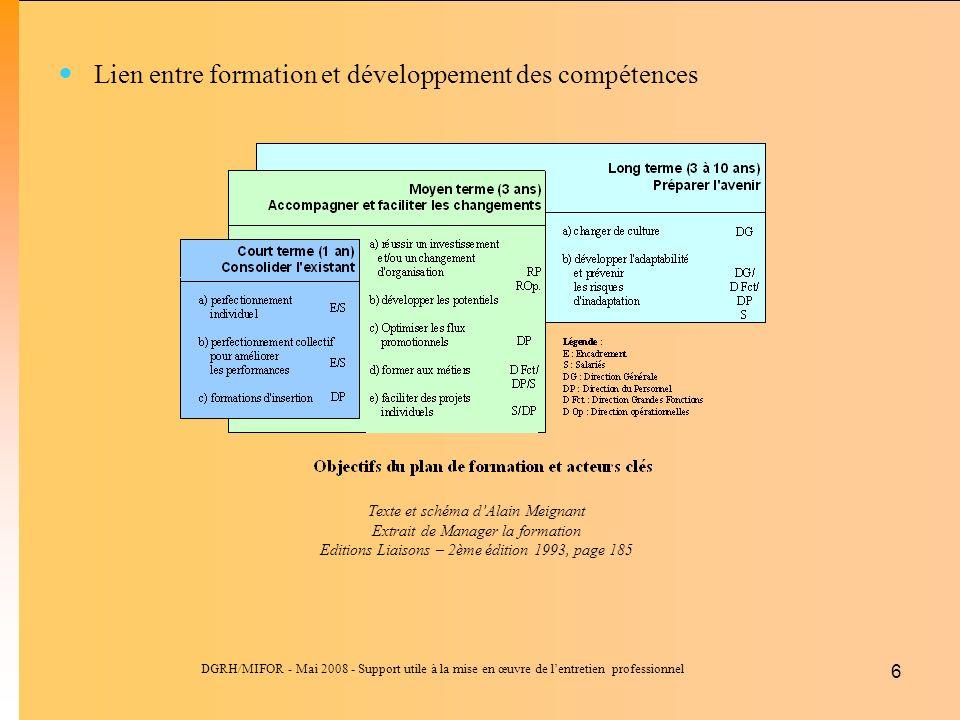 Lien entre formation et développement des compétences