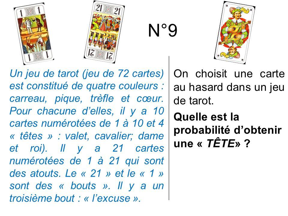 N°10 Un dé octogonal (8 faces) parfaitement équilibré porte les numéros : 1 ; 2 ; 2 ; 3 ; 3 ; 3 ; 3 et 4. On lance ce dé.