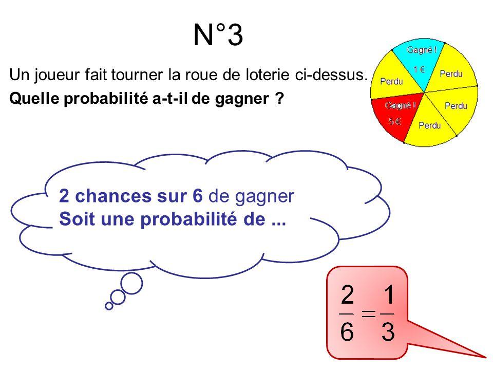 N°4 Il y a 36 résultats possibles ( 6 × 6)