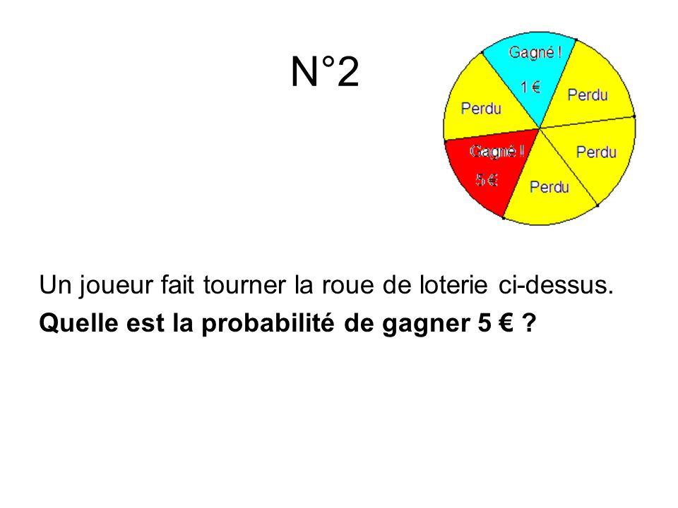 N°3 Un joueur fait tourner la roue de loterie ci-dessus.