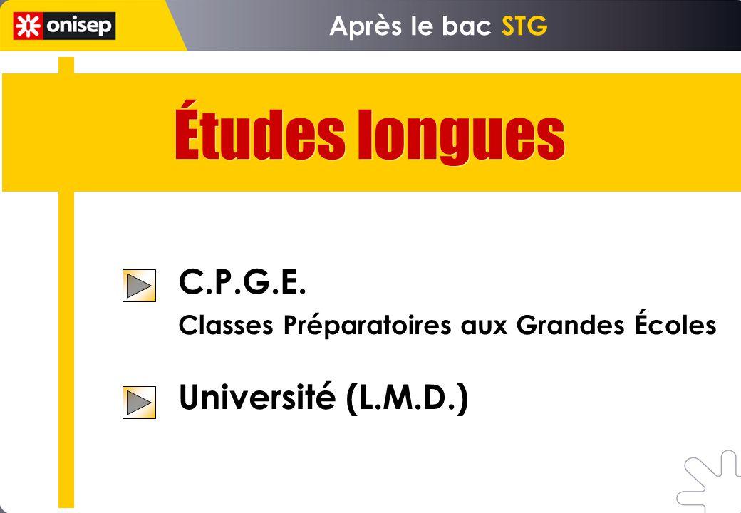 Études longues C.P.G.E. Université (L.M.D.) Après le bac STG