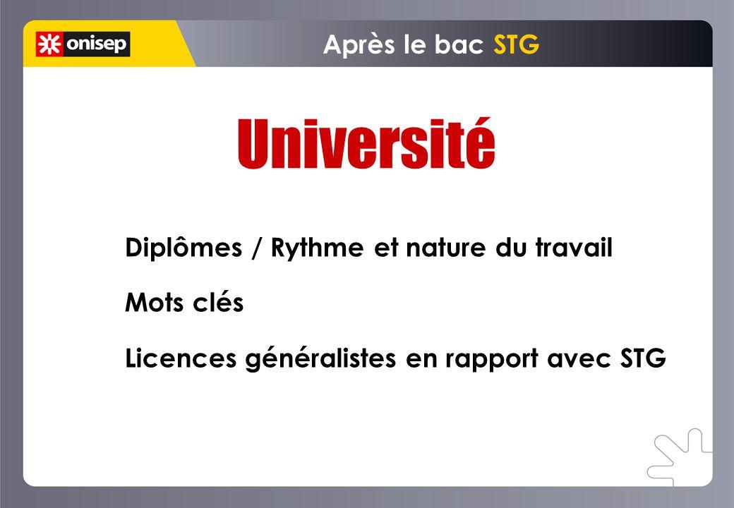 Université Après le bac STG Diplômes / Rythme et nature du travail