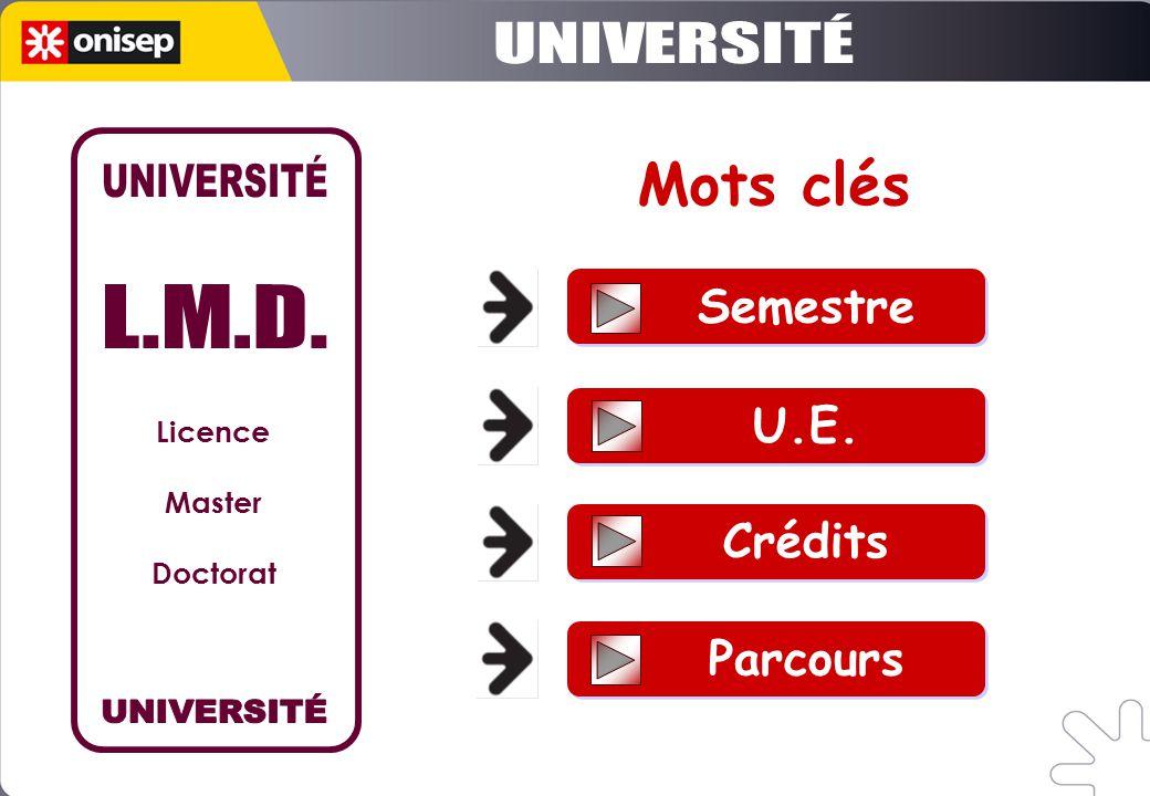 Mots clés UNIVERSITÉ UNIVERSITÉ L.M.D. UNIVERSITÉ Semestre U.E.