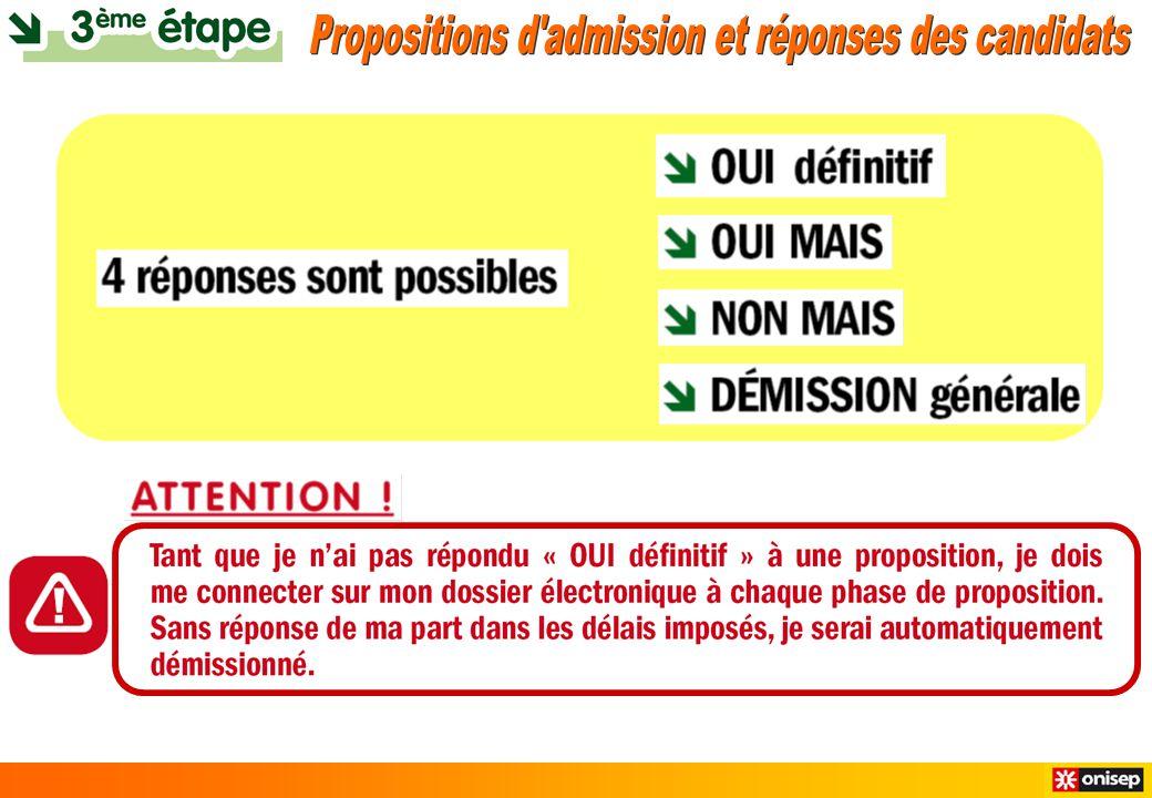 Propositions d admission et réponses des candidats