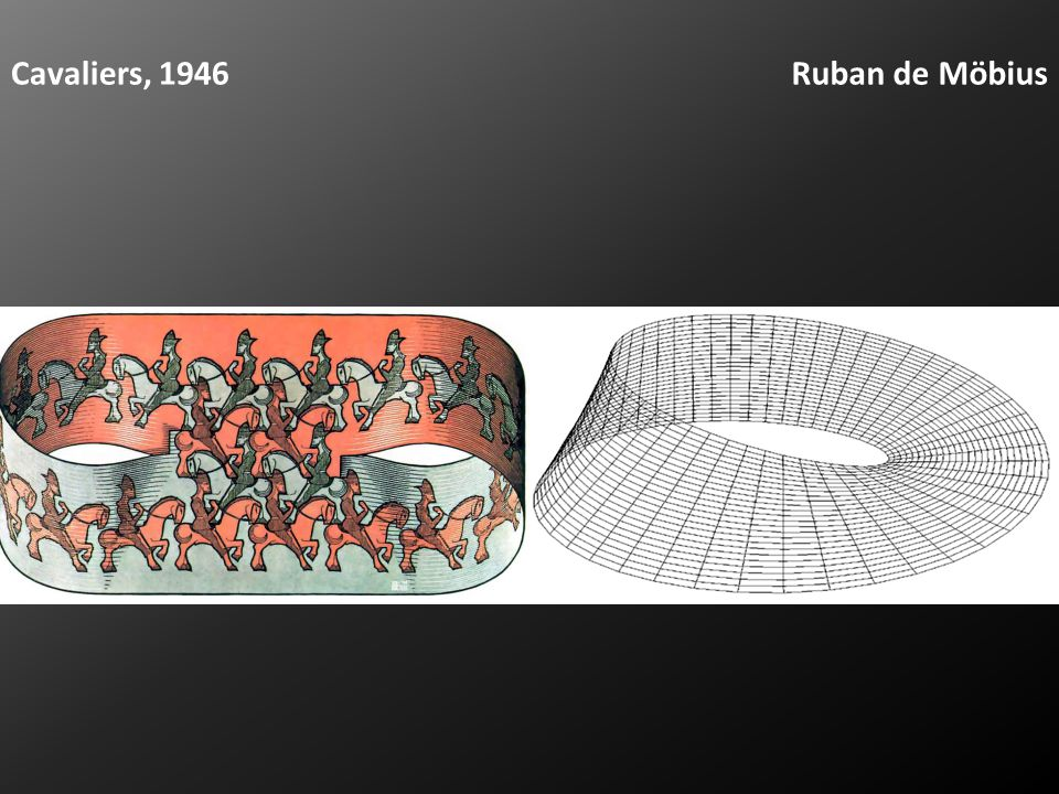 Cavaliers, 1946 Ruban de Möbius