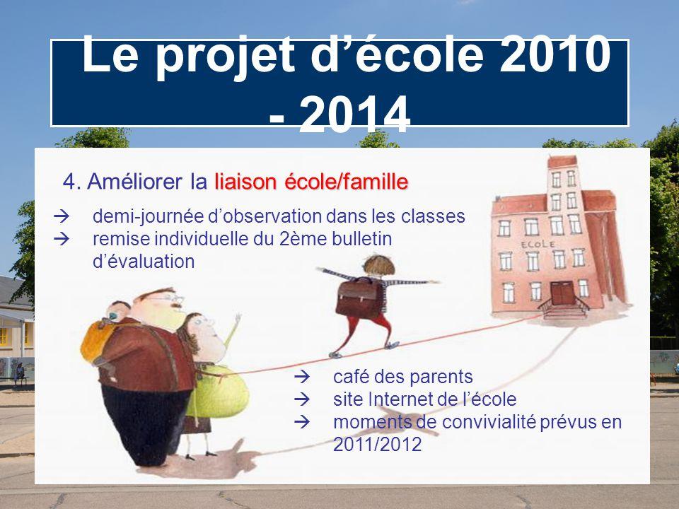 Le projet d'école 2010 - 2014 4. Améliorer la liaison école/famille