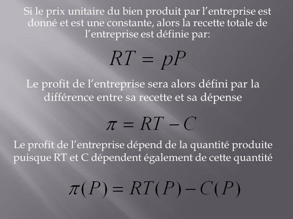 Si le prix unitaire du bien produit par l'entreprise est donné et est une constante, alors la recette totale de l'entreprise est définie par: