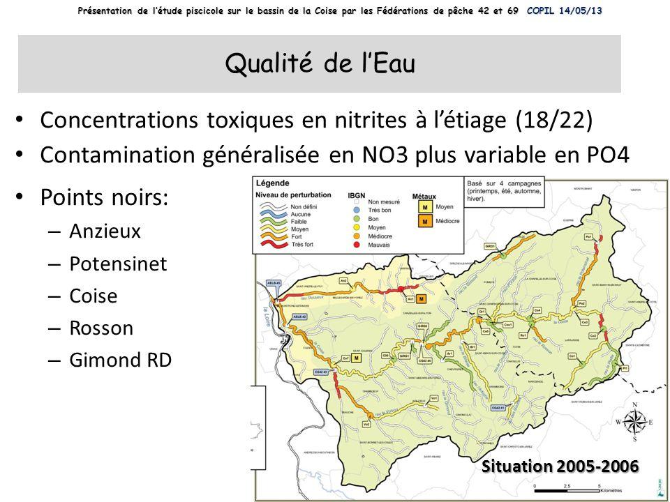 Concentrations toxiques en nitrites à l'étiage (18/22)
