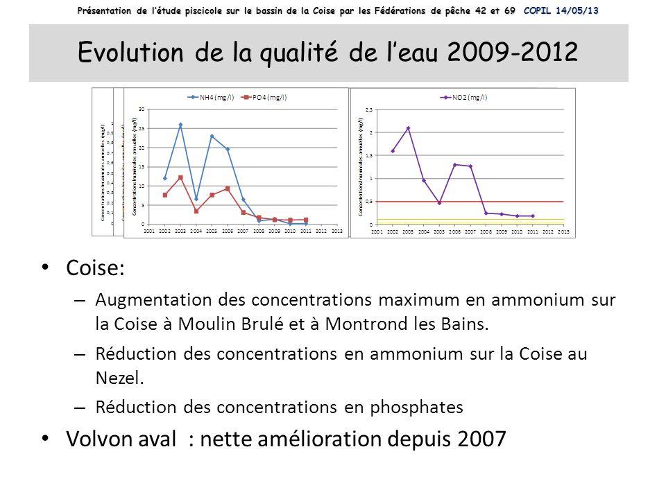 Evolution de la qualité de l'eau 2009-2012