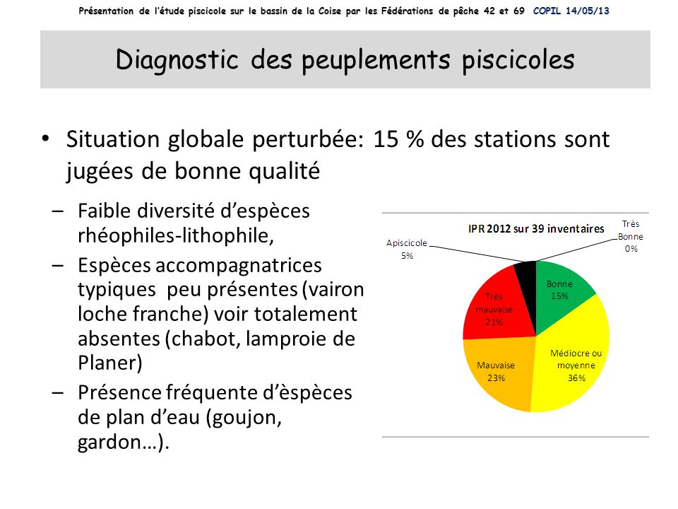 Diagnostic des peuplements piscicoles