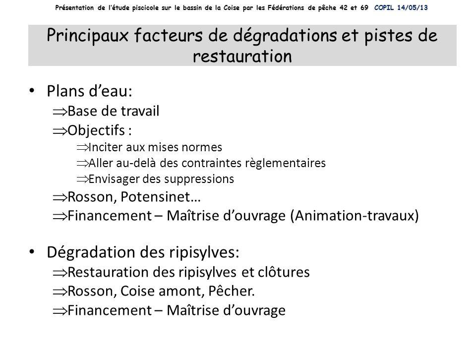 Principaux facteurs de dégradations et pistes de restauration