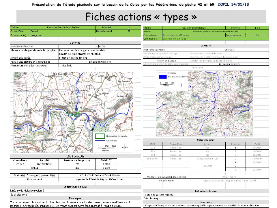 Fiches actions « types »