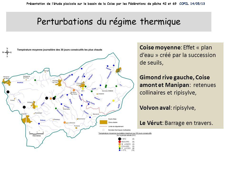 Perturbations du régime thermique