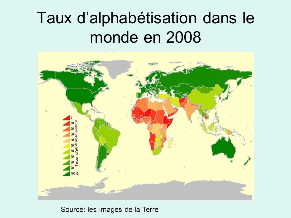 Taux d'alphabétisation dans le monde en 2008