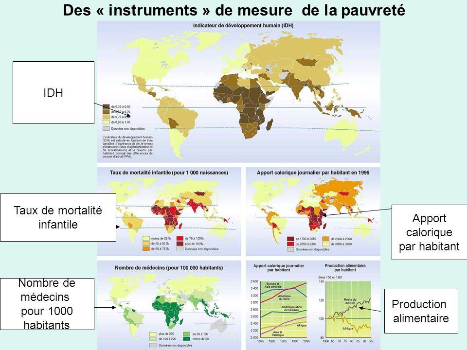 Des « instruments » de mesure de la pauvreté