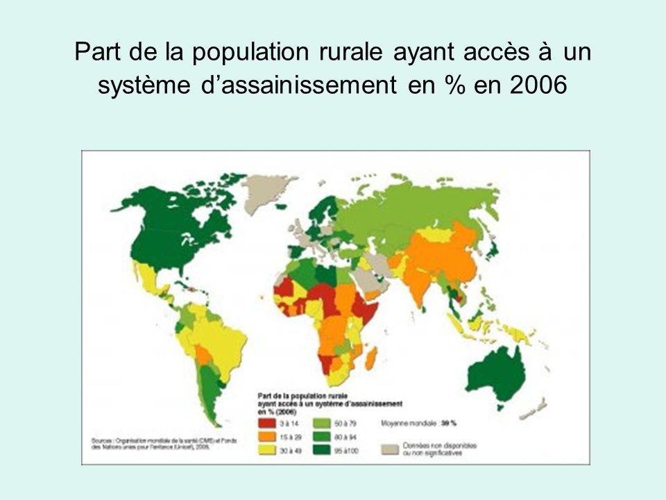 Part de la population rurale ayant accès à un système d'assainissement en % en 2006