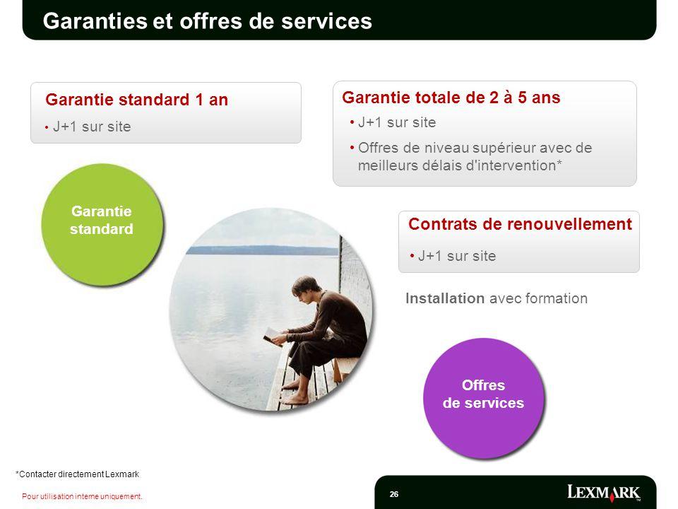 Garanties et offres de services