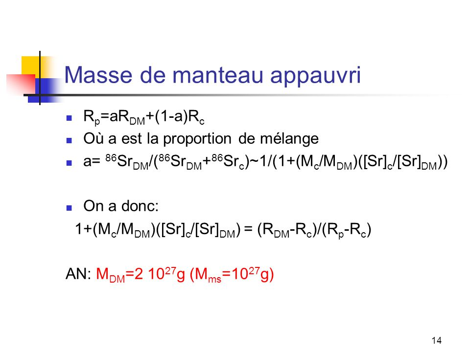 Masse de manteau appauvri